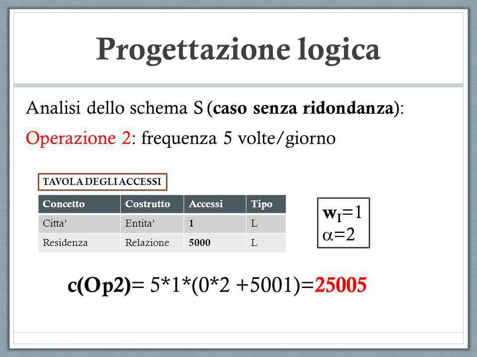 Progettazione logica c(Op2)= 5*1*(0*2 +5001)=25005