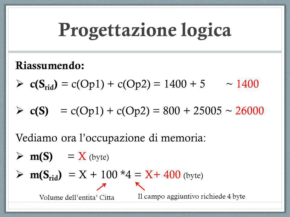 Progettazione logica Riassumendo:
