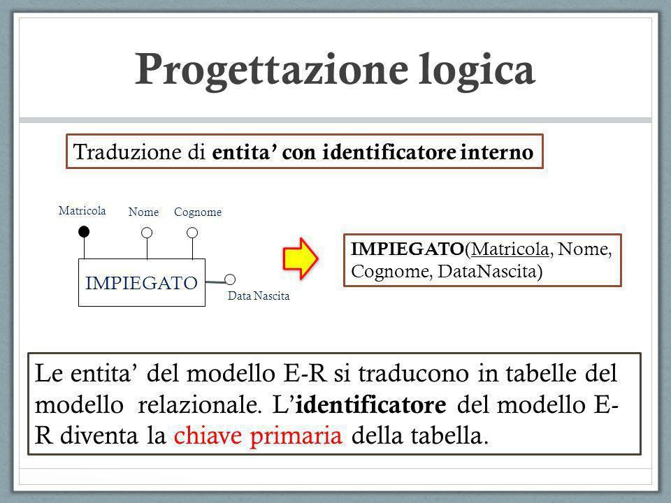 Progettazione logica Traduzione di entita' con identificatore interno. Matricola. Nome. Cognome.
