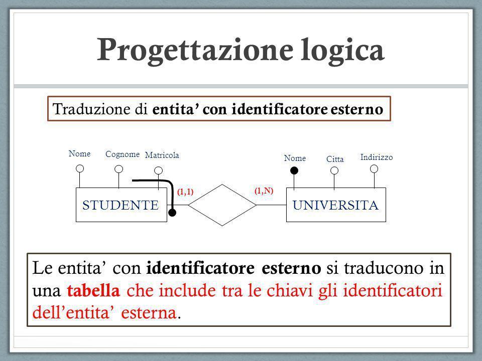 Progettazione logica Traduzione di entita' con identificatore esterno. Nome. Cognome. Matricola.