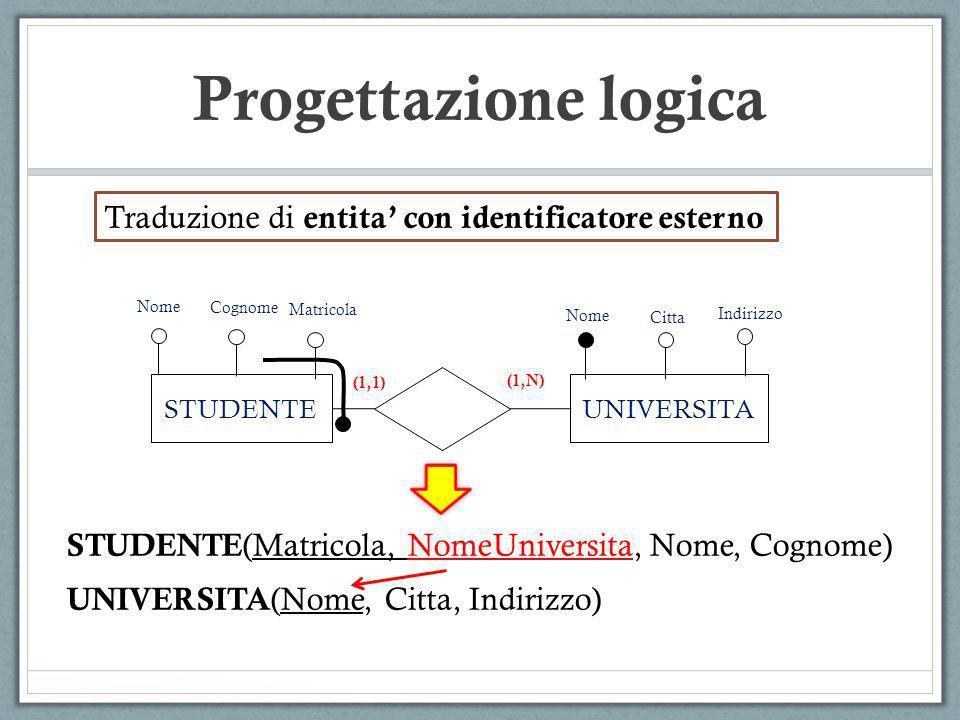 Progettazione logica Traduzione di entita' con identificatore esterno