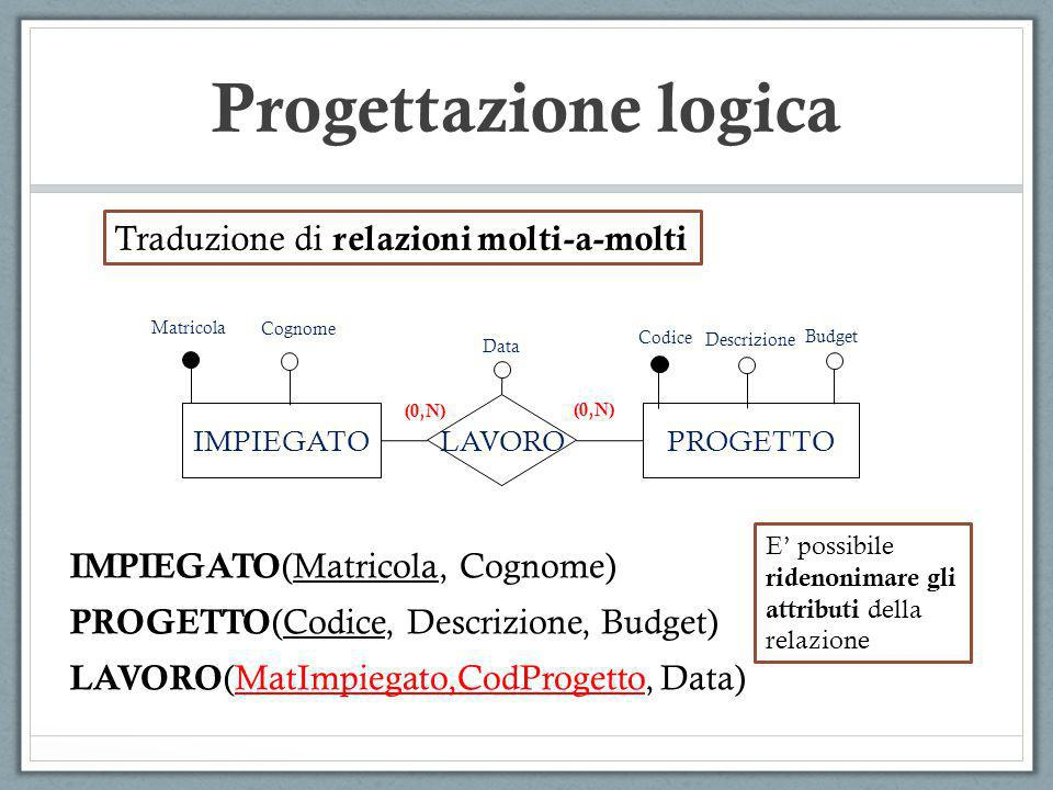 Progettazione logica Traduzione di relazioni molti-a-molti