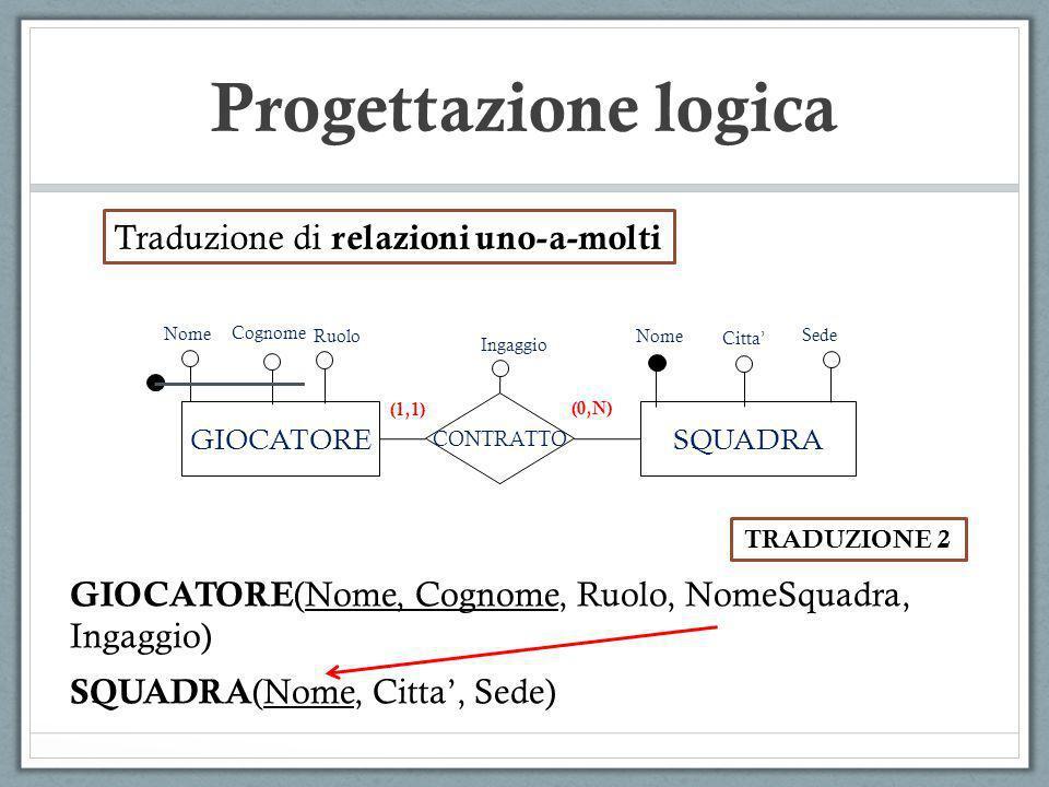 Progettazione logica Traduzione di relazioni uno-a-molti