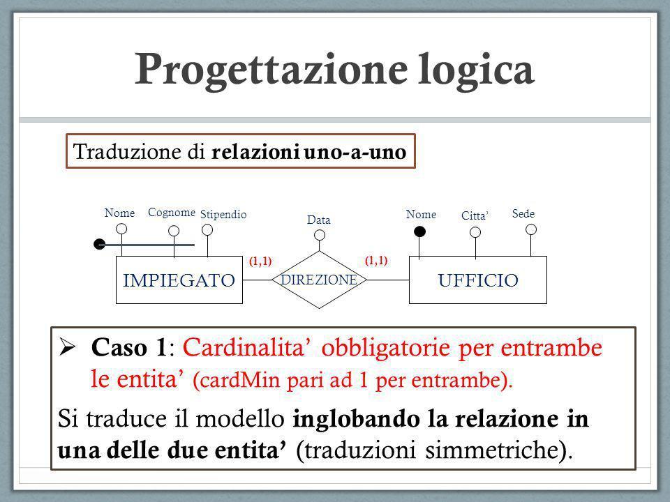 Progettazione logica Traduzione di relazioni uno-a-uno. Nome. Cognome. Stipendio. Nome. Sede. Data.