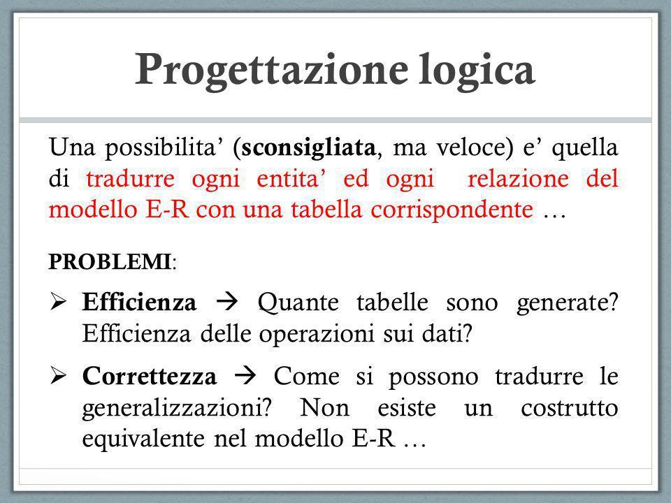 Progettazione logica