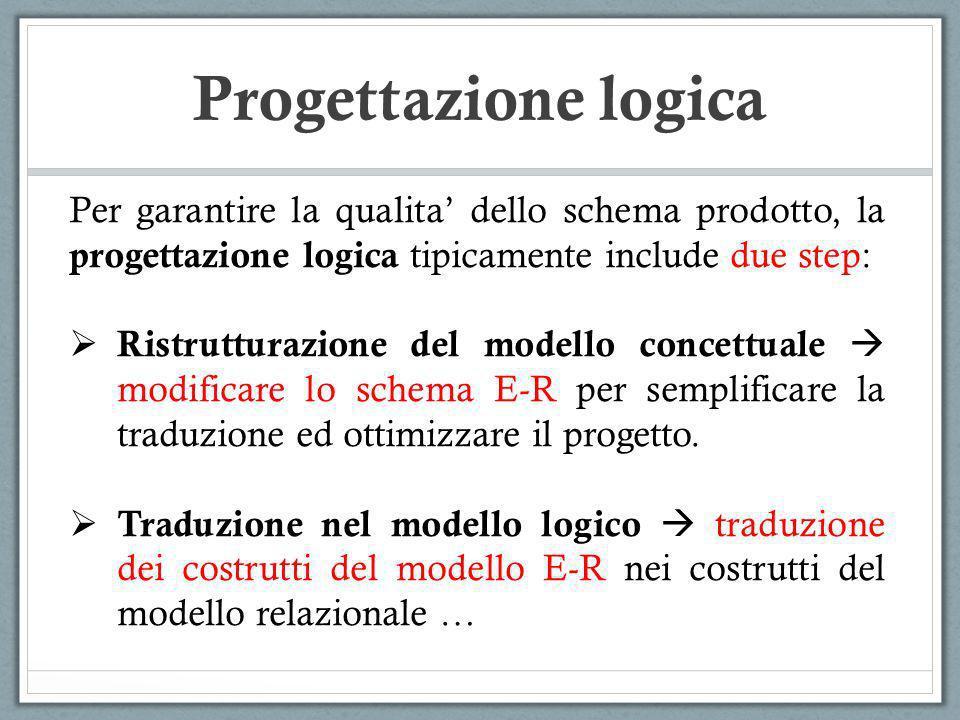 Progettazione logica Per garantire la qualita' dello schema prodotto, la progettazione logica tipicamente include due step: