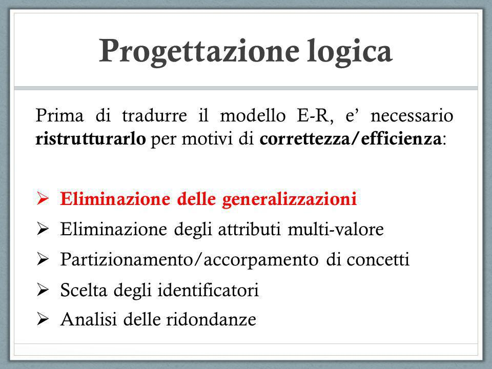 Progettazione logica Prima di tradurre il modello E-R, e' necessario ristrutturarlo per motivi di correttezza/efficienza: