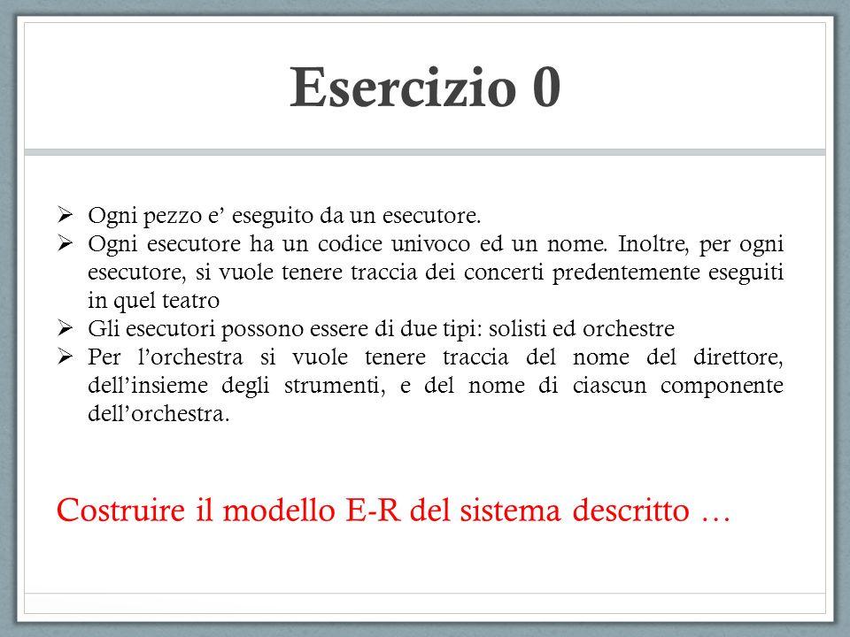 Esercizio 0 Costruire il modello E-R del sistema descritto …