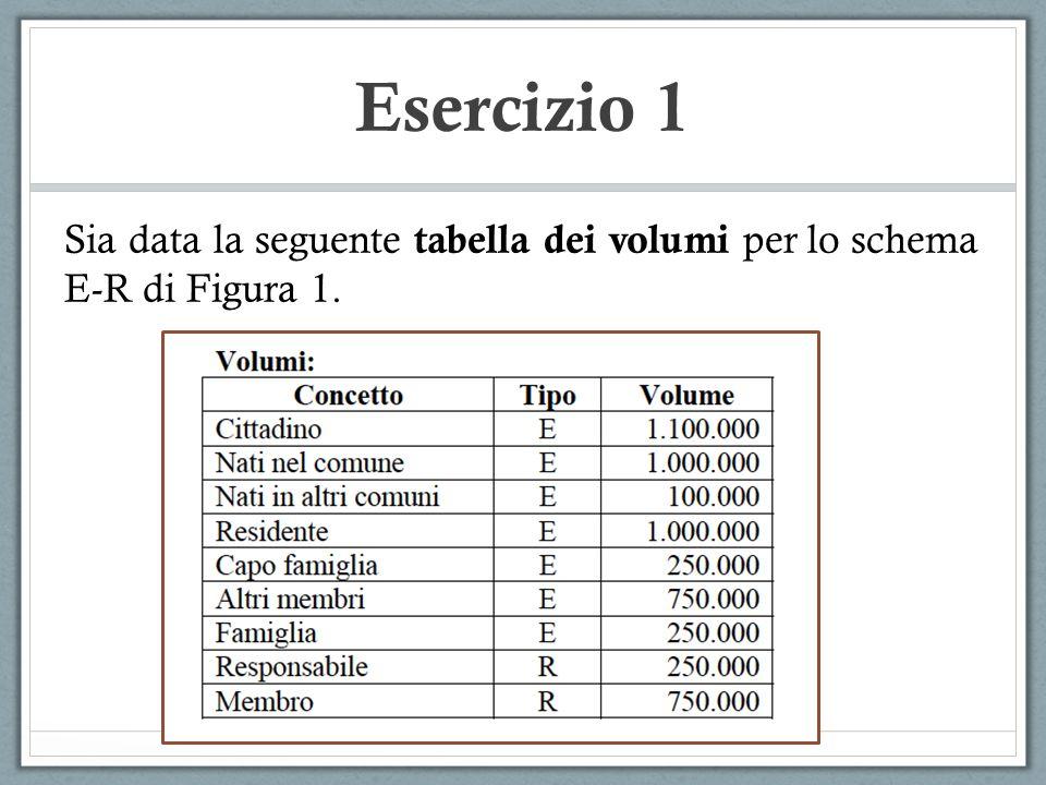 Esercizio 1 Sia data la seguente tabella dei volumi per lo schema