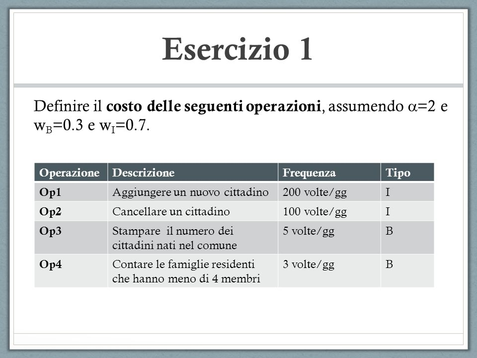 Esercizio 1 Definire il costo delle seguenti operazioni, assumendo a=2 e. wB=0.3 e wI=0.7. Operazione.