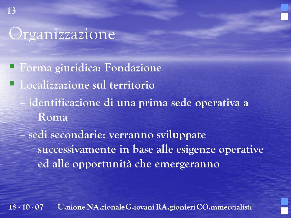 U.nione NA.zionale G.iovani RA.gionieri CO.mmercialisti