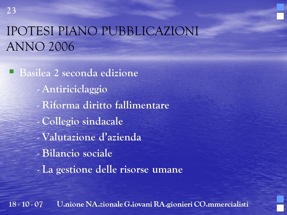 IPOTESI PIANO PUBBLICAZIONI ANNO 2006