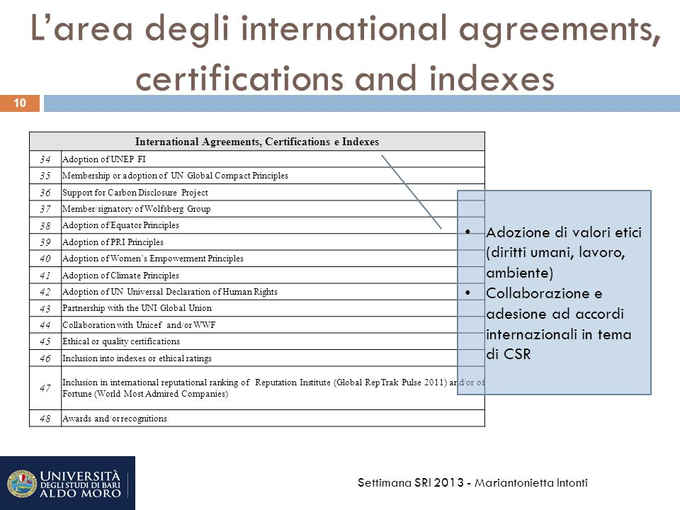 L'area degli international agreements, certifications and indexes