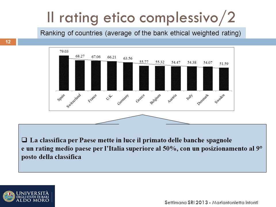 Il rating etico complessivo/2
