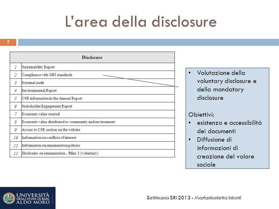 L'area della disclosure