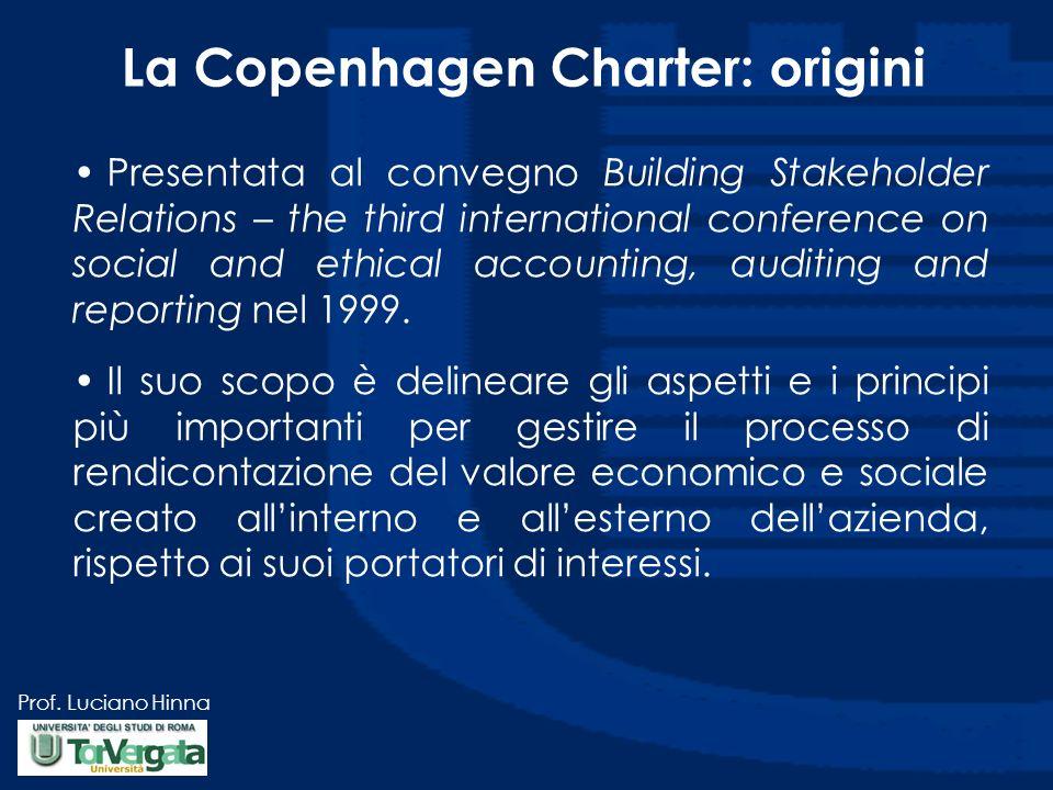 La Copenhagen Charter: origini
