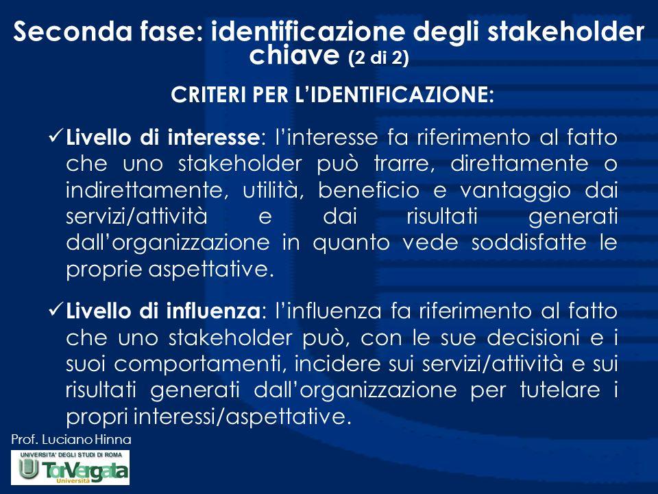 Seconda fase: identificazione degli stakeholder chiave (2 di 2)