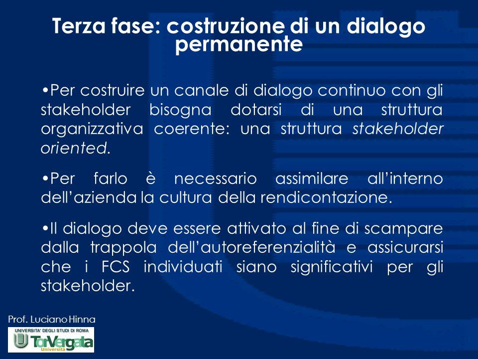 Terza fase: costruzione di un dialogo permanente