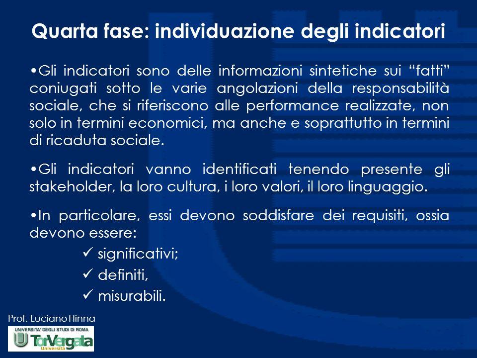 Quarta fase: individuazione degli indicatori