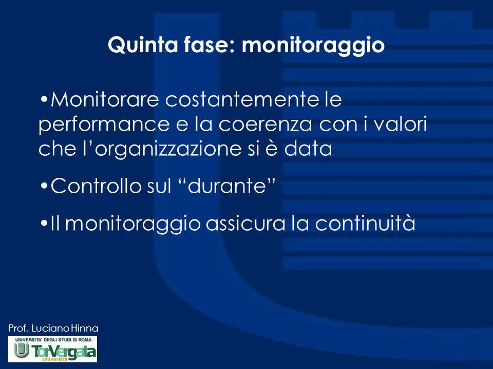 Quinta fase: monitoraggio