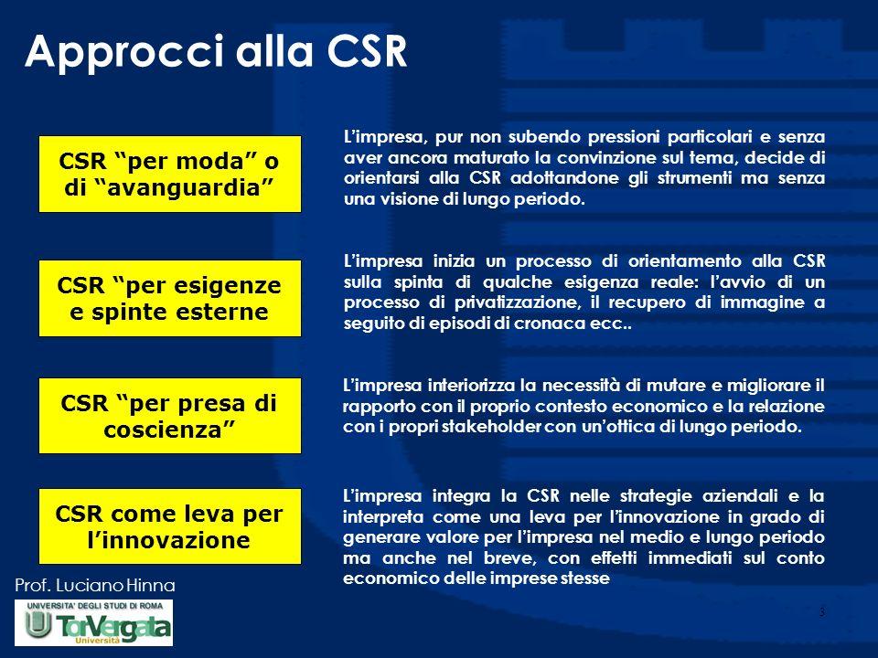 Approcci alla CSR CSR per moda o di avanguardia