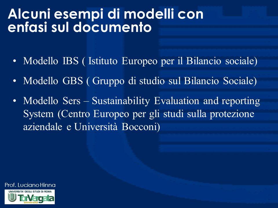 Alcuni esempi di modelli con enfasi sul documento