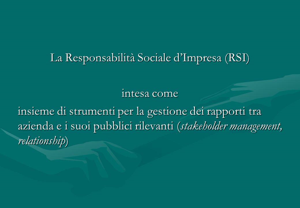 La Responsabilità Sociale d'Impresa (RSI)