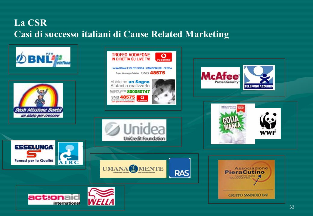 La CSR Casi di successo italiani di Cause Related Marketing