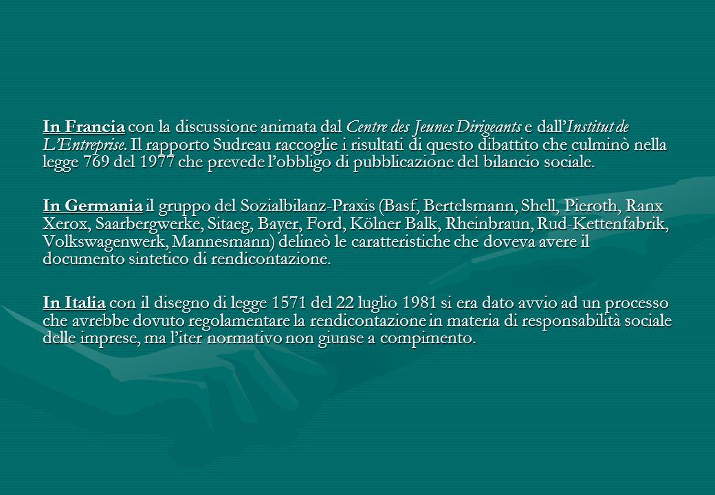 In Francia con la discussione animata dal Centre des Jeunes Dirigeants e dall'Institut de L'Entreprise. Il rapporto Sudreau raccoglie i risultati di questo dibattito che culminò nella legge 769 del 1977 che prevede l'obbligo di pubblicazione del bilancio sociale.