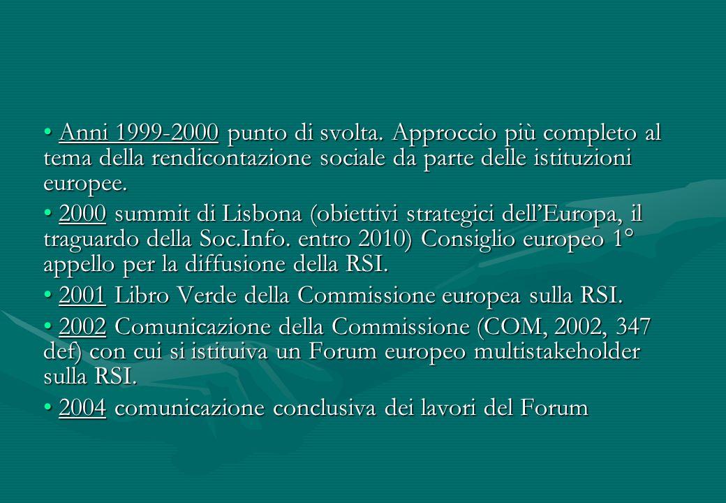 Anni 1999-2000 punto di svolta. Approccio più completo al tema della rendicontazione sociale da parte delle istituzioni europee.