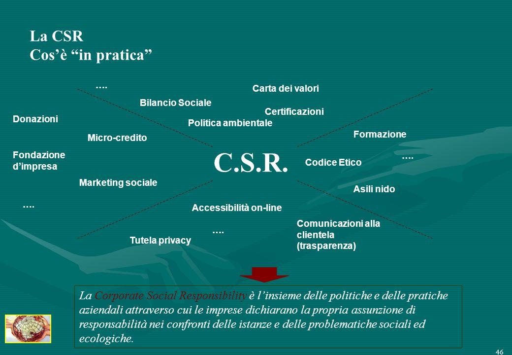C.S.R. La CSR Cos'è in pratica