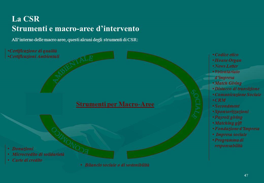 Strumenti e macro-aree d'intervento