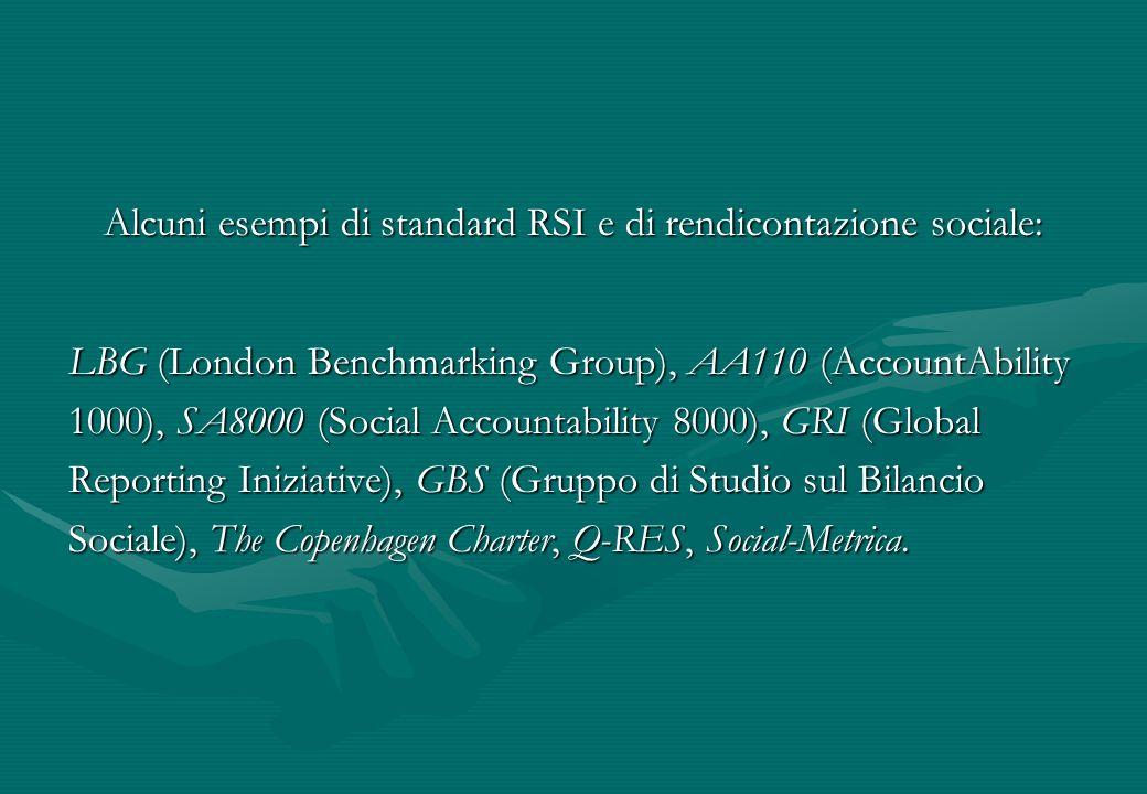Alcuni esempi di standard RSI e di rendicontazione sociale: