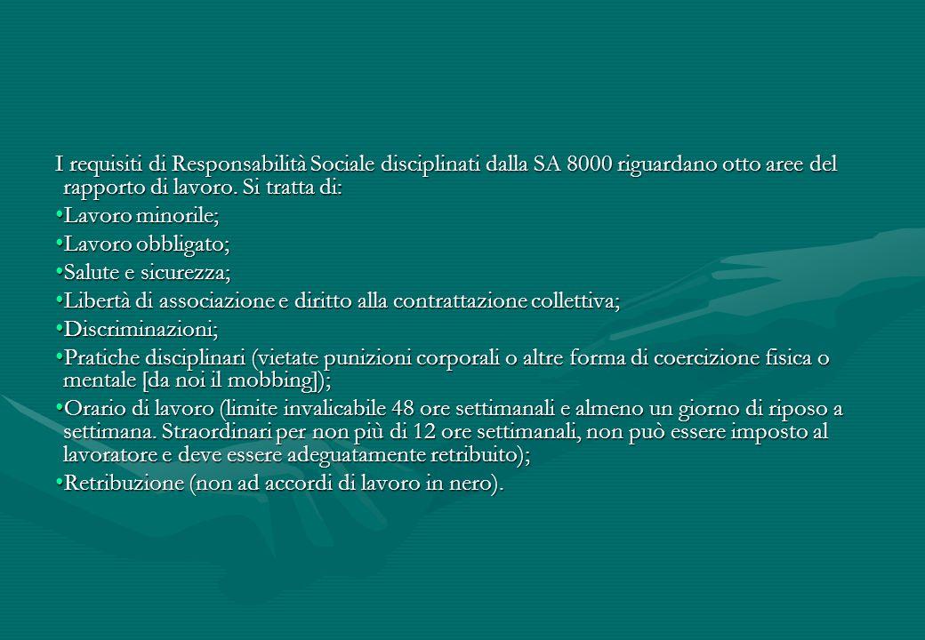 I requisiti di Responsabilità Sociale disciplinati dalla SA 8000 riguardano otto aree del rapporto di lavoro. Si tratta di: