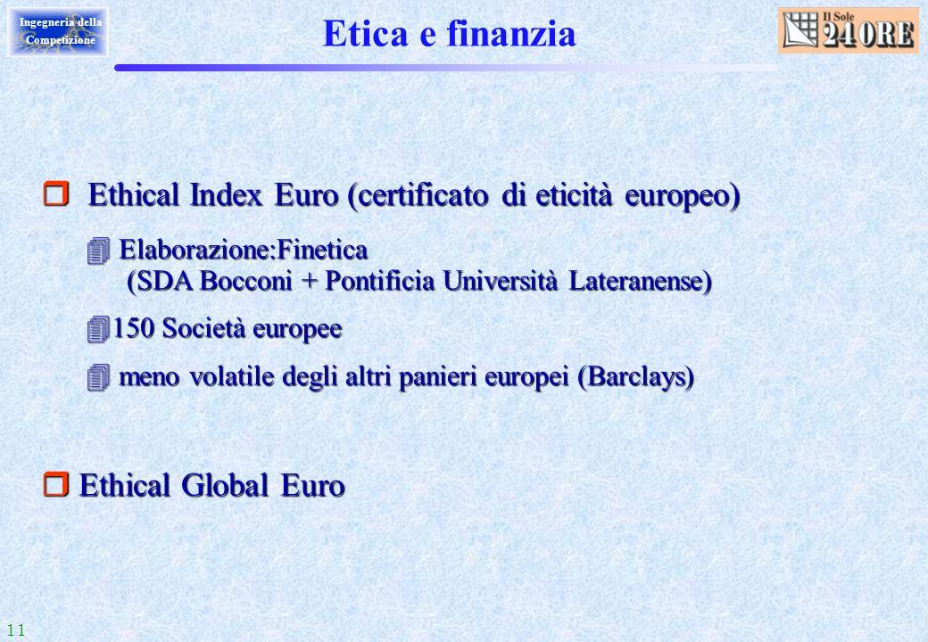 Etica e finanzia Ethical Index Euro (certificato di eticità europeo)