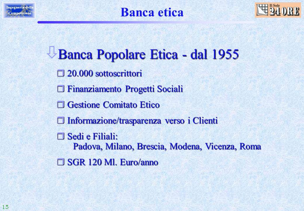 Banca Popolare Etica - dal 1955