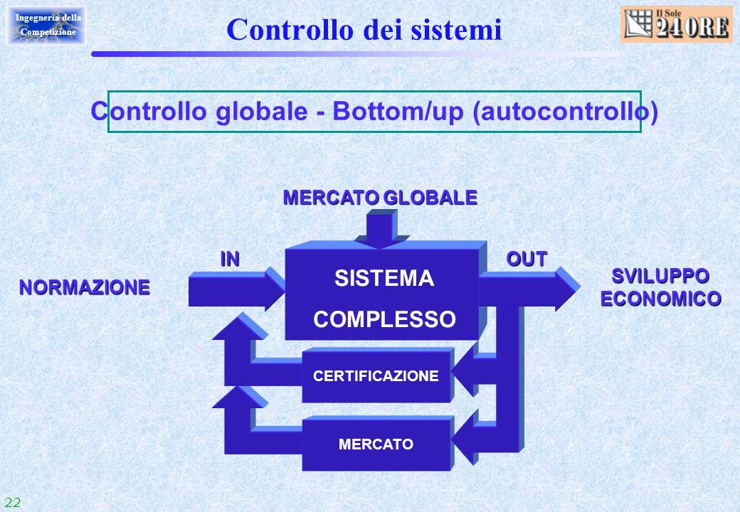 Controllo globale - Bottom/up (autocontrollo)