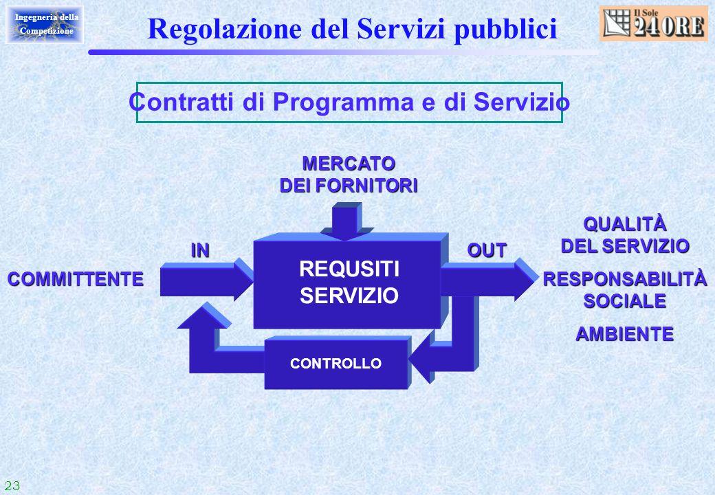 Regolazione del Servizi pubblici
