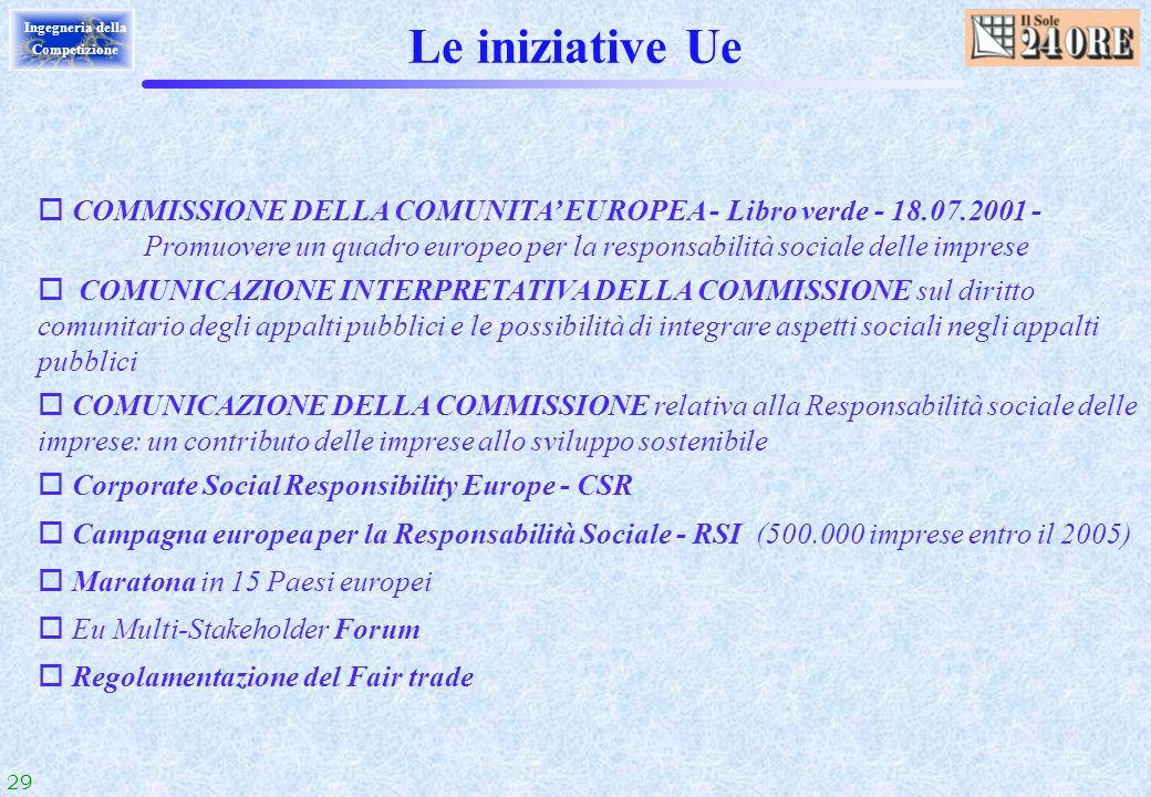 Le iniziative Ue