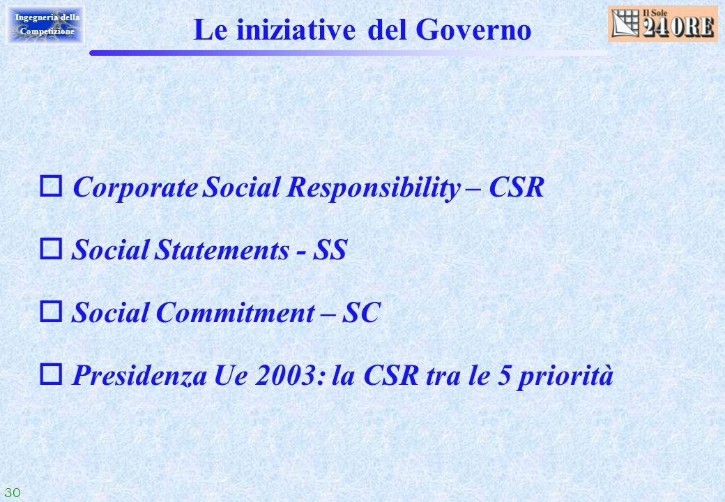 Le iniziative del Governo