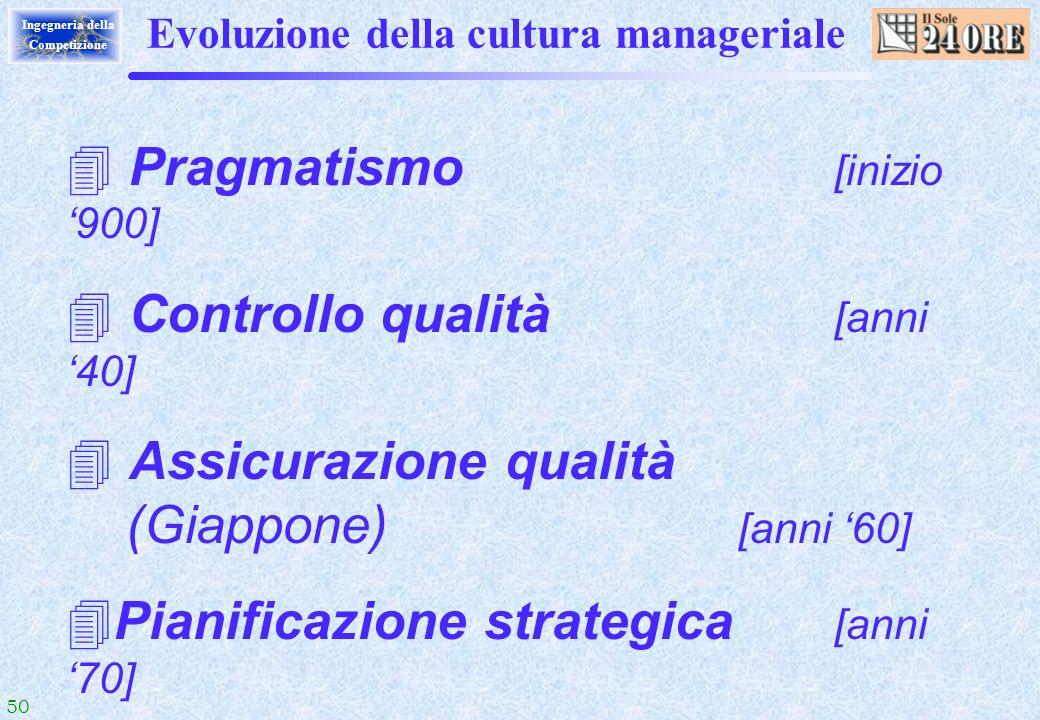 Evoluzione della cultura manageriale