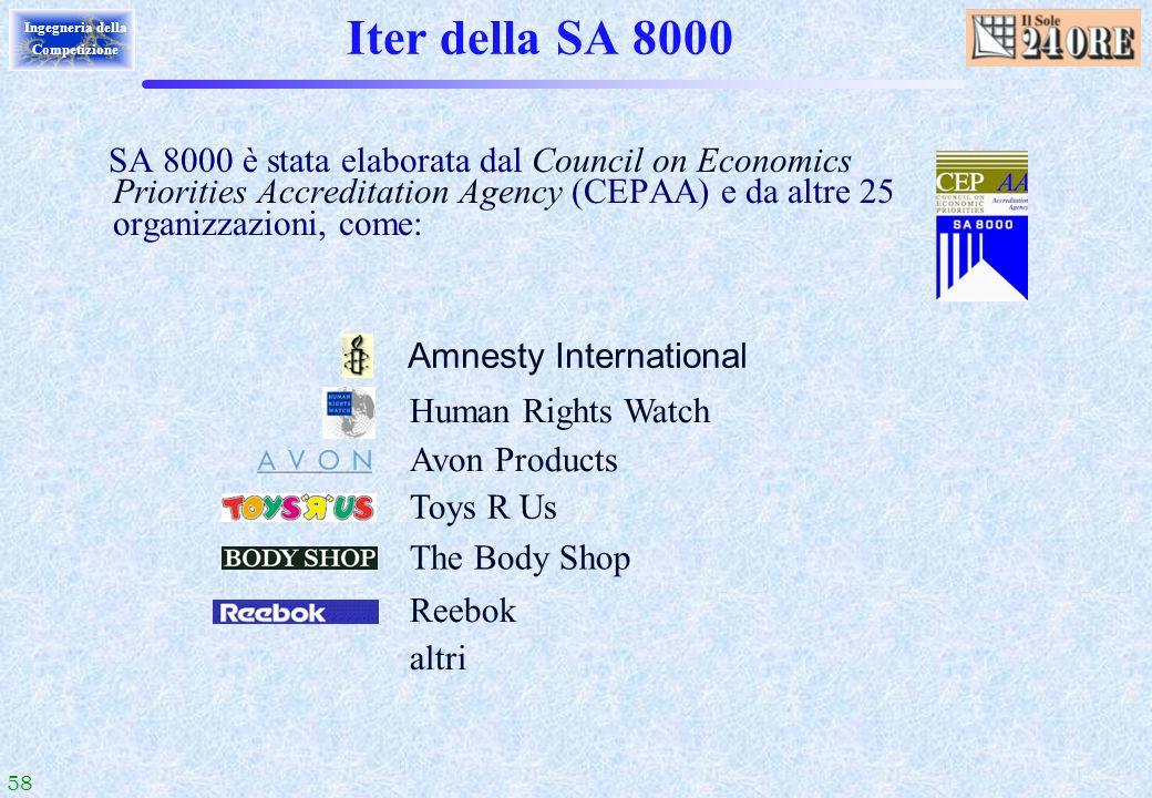 Iter della SA 8000 SA 8000 è stata elaborata dal Council on Economics Priorities Accreditation Agency (CEPAA) e da altre 25 organizzazioni, come: