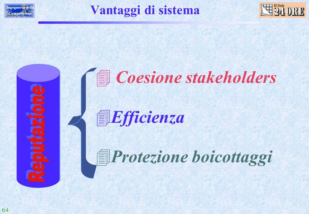 Coesione stakeholders Efficienza Protezione boicottaggi