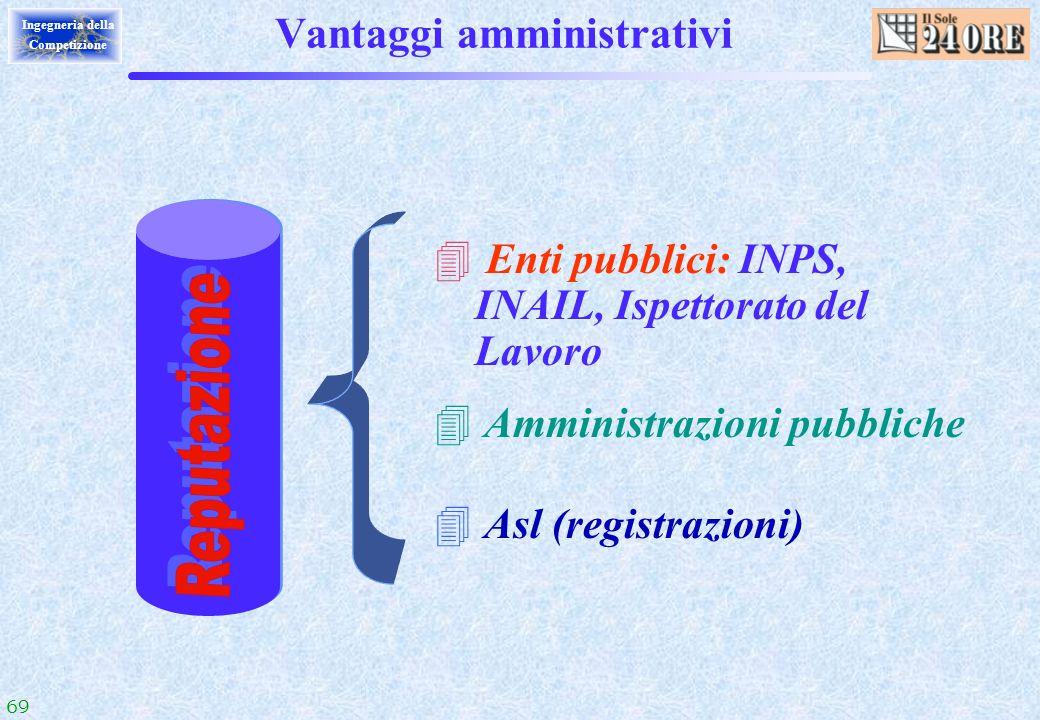 Vantaggi amministrativi