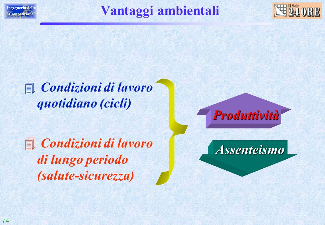 Vantaggi ambientali Condizioni di lavoro quotidiano (cicli)