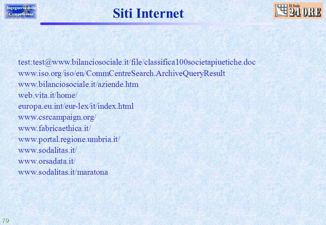 Siti Internet test:test@www.bilanciosociale.it/file/classifica100societapiuetiche.doc. www.iso.org/iso/en/CommCentreSearch.ArchiveQueryResult.