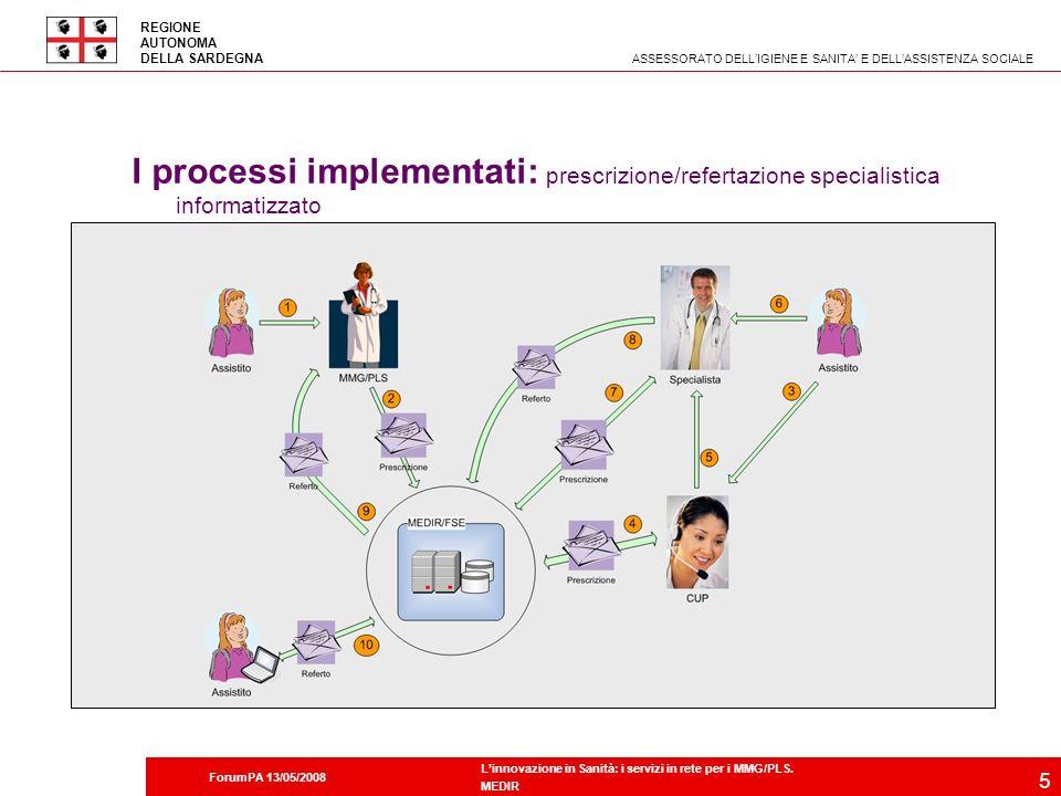 I processi implementati: prescrizione/refertazione specialistica informatizzato
