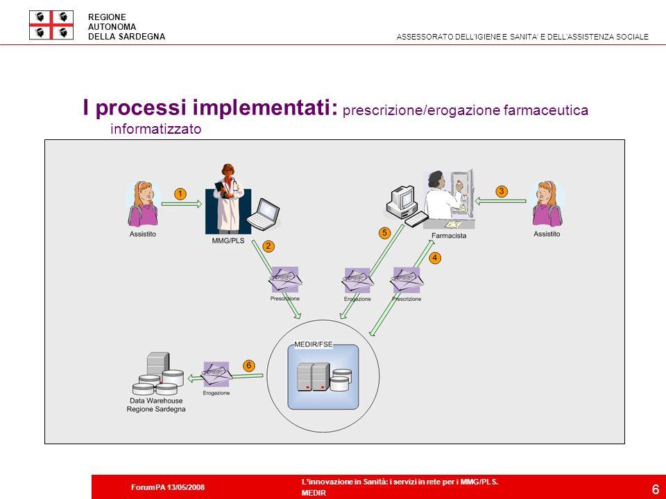 I processi implementati: prescrizione/erogazione farmaceutica informatizzato