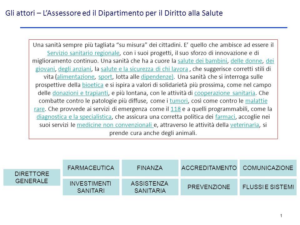 In Toscana la salute è un diritto per ogni cittadino e un dovere della collettività. Il Servizio sanitario regionale (Ssr) garantisce a tutti, gratuitamente o con forme di partecipazione alla spesa, i servizi di prevenzione, cura e riabilitazione, a partire da quelli essenziali di assistenza, secondo i principi di uguaglianza, equità, umanizzazione. Il Servizio sanitario è unico e sostenuto dalla finanza pubblica. Comuni e enti locali sono coinvolti nelle politiche di promozione della salute, attraverso le Società della salute. I cittadini singoli e associati partecipano alla programmazione sanitaria.Ogni persona è libera di scegliere il luogo di cura, l ospedale e l'operatore sanitario a cui affidarsi. Il Servizio sanitario regionale è organizzato in 16 Aziende sanitarie, di cui 12 sono Aziende sanitarie locali (Asl) e 4 Aziende ospedaliere universitarie (Aou).