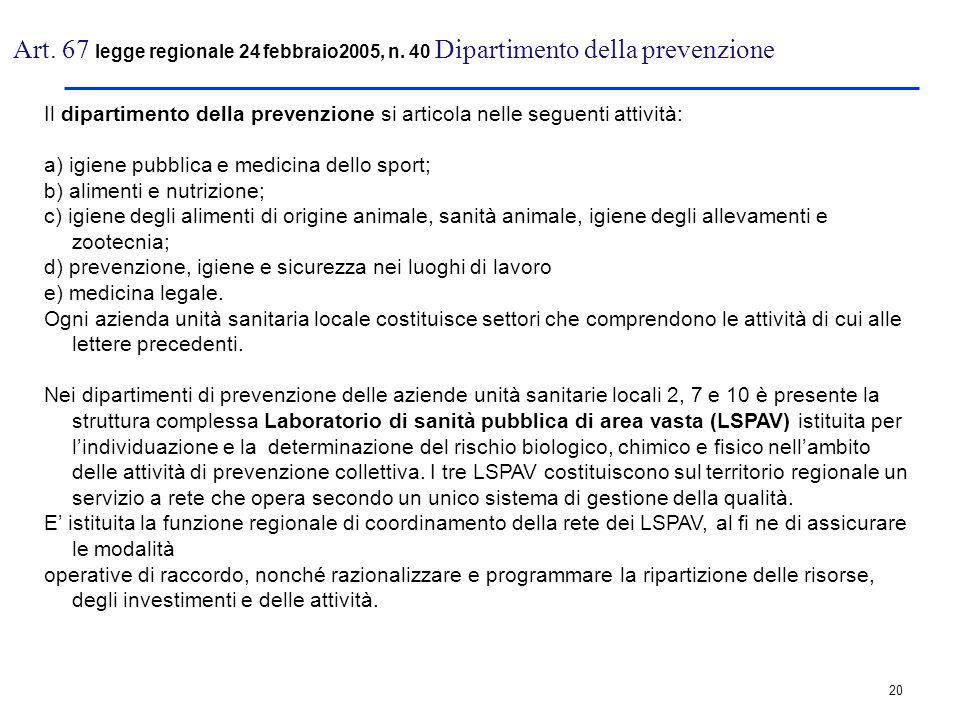 Sistema sanitario (OMS, 2000)
